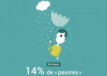 solidarum_infographie_pt_nombre-de-pauvres-en-france.png