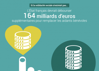 solidarum_infographie_pt_cout-solidarite-sociale.png